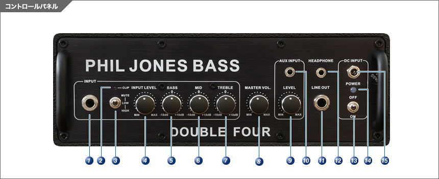 Double Four コントロールパネル
