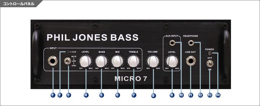 Micro7 コントロールパネル